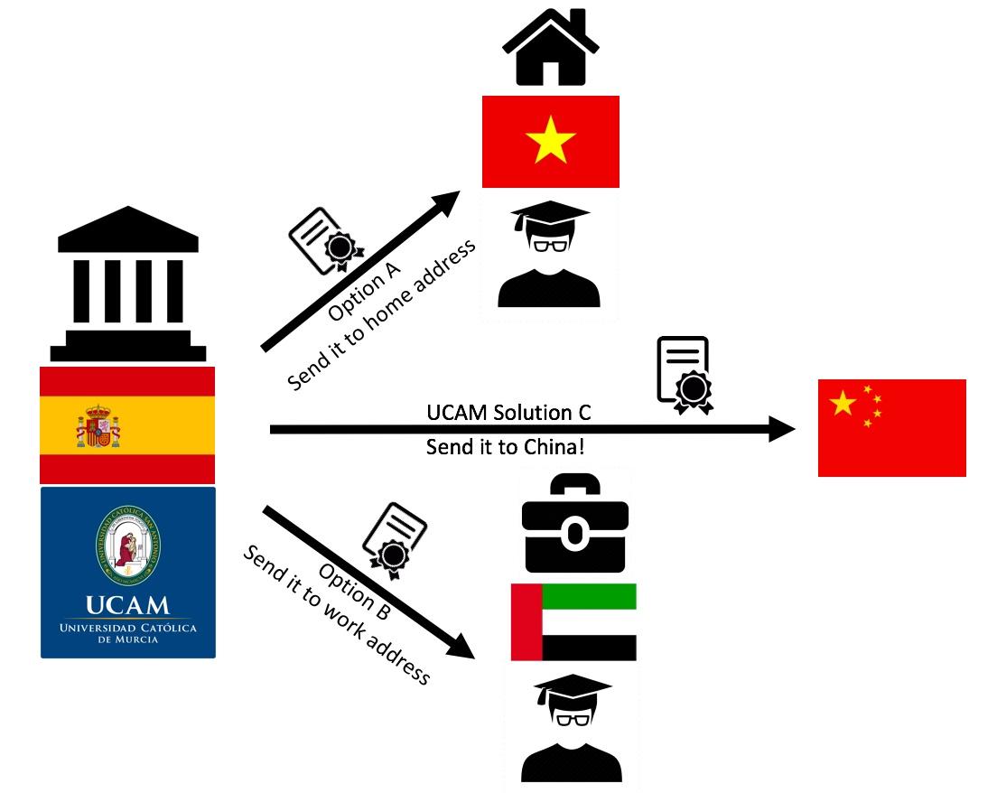 ucam china (1)
